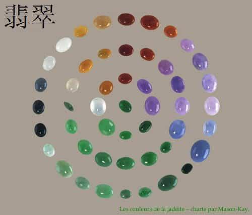 Les couleurs de la Jadéite